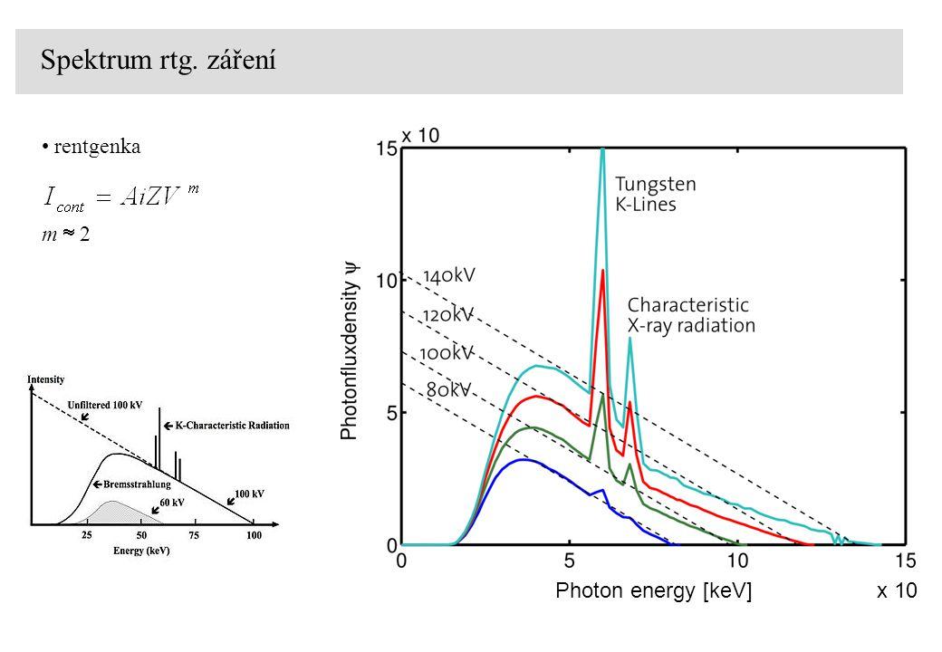 Spektrum rtg. záření rentgenka Photon energy [keV] x 10 m  2